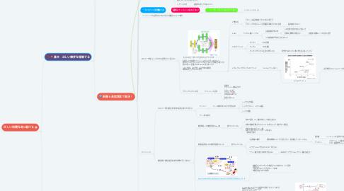 Mind Map: 金森式ダイエット