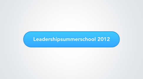 Mind Map: Leadershipsummerschool 2012