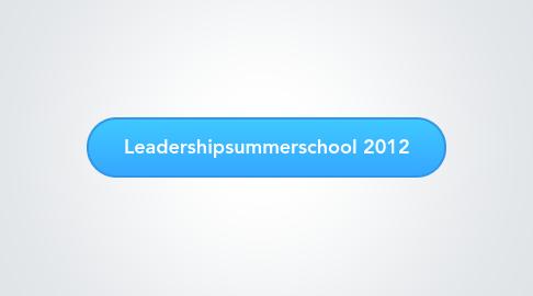 Mind Map: Leadershipsummerschool 2012