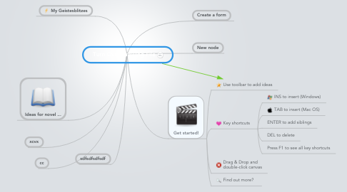 Mind Map: Turn Over Drawing File