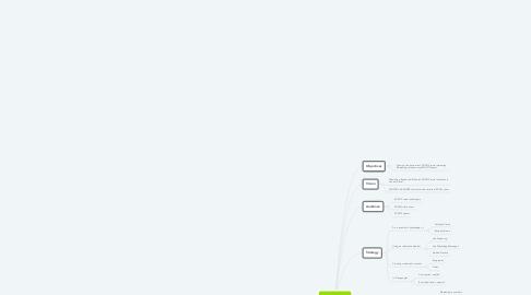 Mind Map: CREATOR Master Class