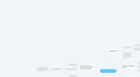 Mind Map: La nascita della costituzione