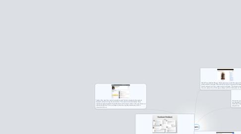 Mind Map: Webware