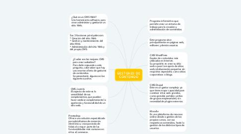 Mind Map: GESTORES DE CONTENIDO