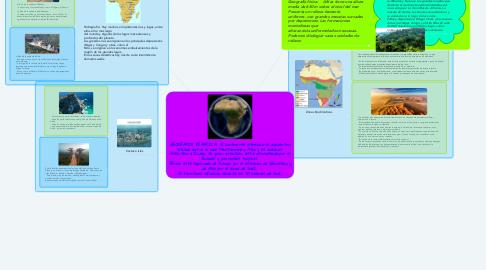 Mind Map: GEOGRAFÍA DE AFRICA  El continente africano se encuentra situado entre el mar Mediterráneo, Asia y los océanos  Atlántico e Índico. De gran extensión, está atravesado por el Ecuador y por ambos trópicos.  África está separada de Europa por el estrecho de Gibraltar, y de Asia por el canal de Suez.  El territorio africano alcanza los 30 millones de km2.