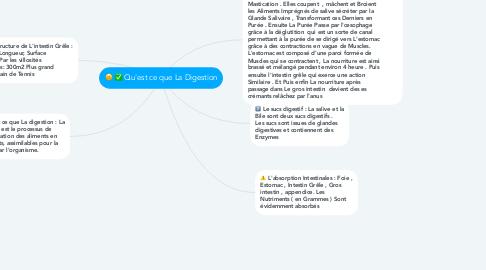 Mind Map: LE REGISTRE TRAGIQUE