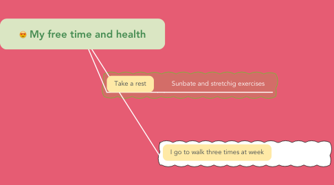 Mind Map: My free time and health