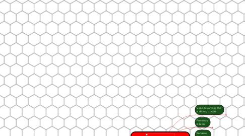 Mind Map: Fundação 10 Envolver - 10 Eu Vou Ver Desenvolv. de Redes de Grupos de Pessoas Escambo - Permutas - Trocas Colaboração para realização de projetos Cooperação para viabilização de recursos Disponibilização de mão de obra coletiva