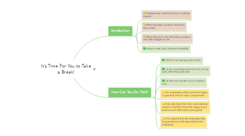Mind Map: It's Time For You to Take a Break!