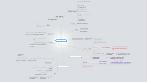 Mind Map: Statutory Interpretation