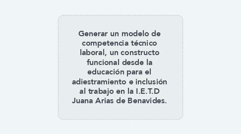Mind Map: Generar un modelo de competencia técnico laboral, un constructo funcional desde la educación para el adiestramiento e inclusión al trabajo en la I.E.T.D Juana Arias de Benavides.
