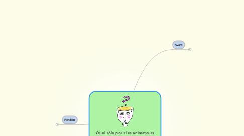 Mind Map: Quel rôle pour les animateurs  avant, pendant et après le Grand  Parcours ?