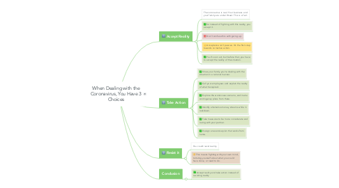 Mind Map: When Dealing with the Coronavirus, You Have 3 Choices