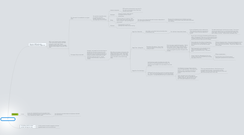 Mind Map: The Legacy Project