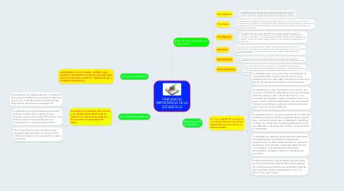 Mind Map: FINALIDAD E IMPORTANCIA DE LA ESTADÍSTICA