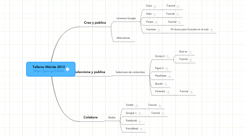 Mind Map: Talleres Mérida 2012 http://goo.gl/3AtRJ