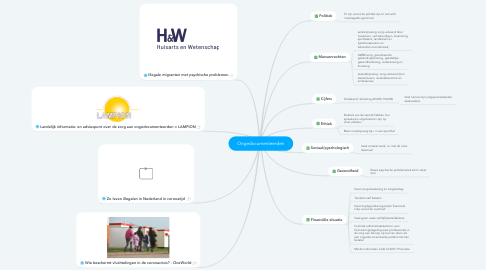 Mind Map: Ongedocumenteerden