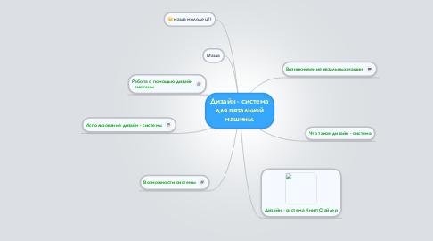 Mind Map: Дизайн - система для вязальной машины.