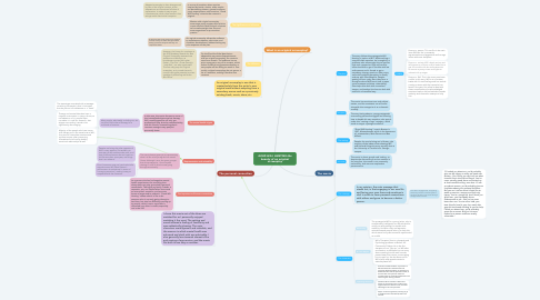 Mind Map: GOOD WILL HUNTING-the beauty of an original screenplay