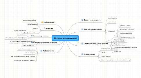Mind Map: Обучение преподавателей