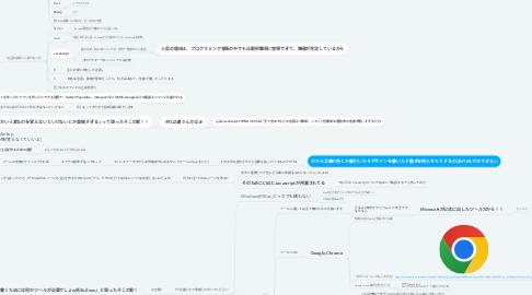 Mind Map: プログラミング学習について