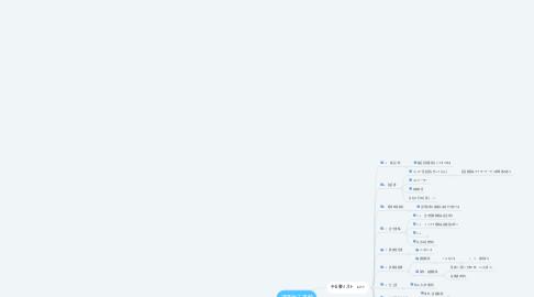 Mind Map: 清瀬竣工書類