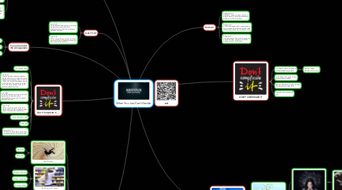 Mind Map: When You Just Can't Decide