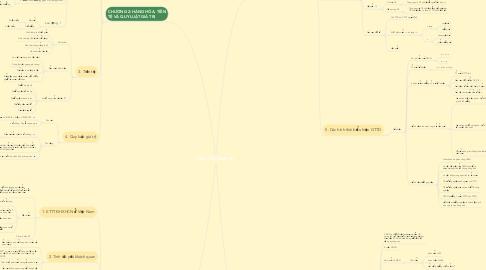 Mind Map: KINH TẾ CHÍNH TRỊ
