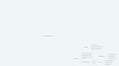 Mind Map: Réalisme
