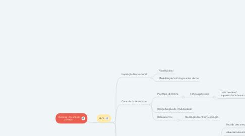Mind Map: Personas  do arte de planejar