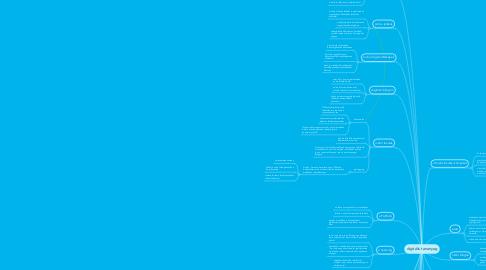 Mind Map: digitális tananyag