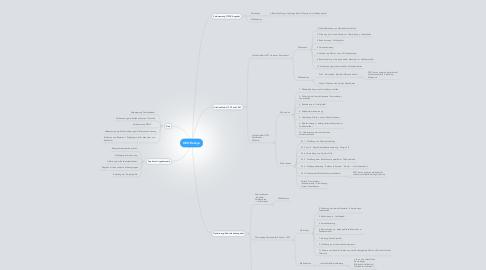 Mind Map: OEK-Freckyo