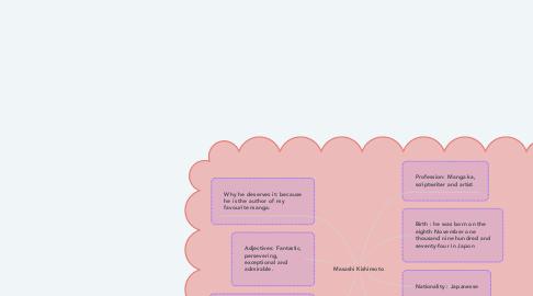 Mind Map: Masashi Kishimoto