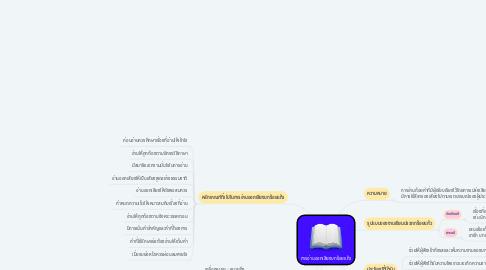 Mind Map: การอ่านออกเสียงบทร้อยแก้ว
