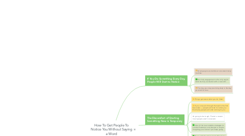 Mind Map: How To Get People To Notice You Without Saying a Word