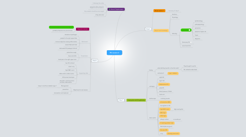 Mind Map: Pbl session 2