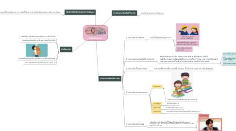 Mind Map: พันธกิจของภาษา