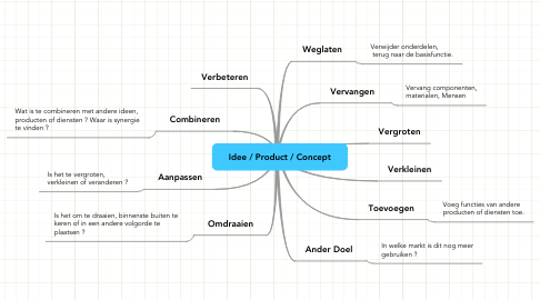 Mind Map: Idee / Product / Concept