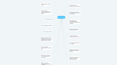 Mind Map: Versenytörvény