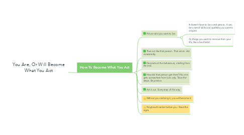 Mind Map: You Are, Or Will Become What You Act