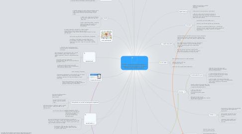 Mind Map: Modern eszközök a pedagógiában; a magyar nyelv és irodalom, valamint a német nyelv tanítása kapcsán