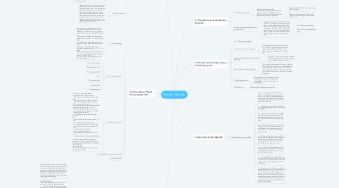 Mind Map: Keo dán tổng hợp