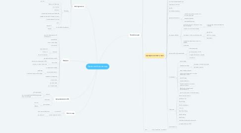 Mind Map: Просто веб-дизайнер.