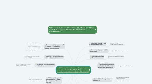 Mind Map: 20 Minutos por dia para o Sucesso no Linkedin Arnaldo Mefano https://www.linkedin.com/in/arnaldomefano/
