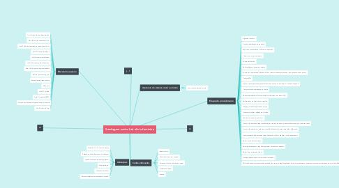 Mind Map: Sondagem vesical de alívio feminina