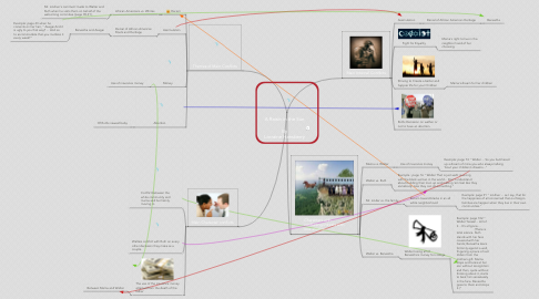Mind Map: A Raisin in the Sun   By Lorraine Hansberry