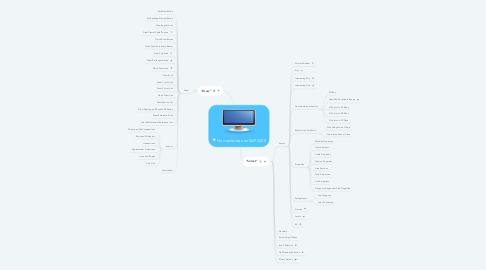 Mind Map: Herramientas en SAP2000