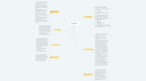 "Mind Map: ""ENTIDADES"""
