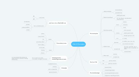 Mind Map: Hfst 5 Promotie