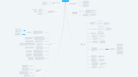 Mind Map: PRONTO SOCCORSO